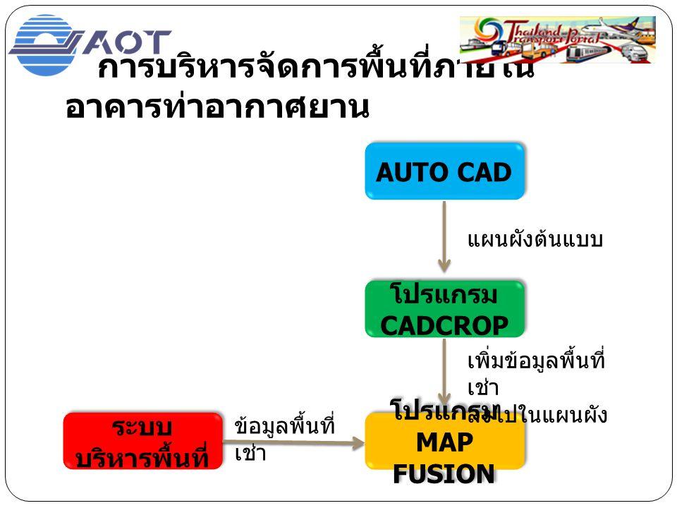 การบริหารจัดการพื้นที่ภายใน อาคารท่าอากาศยาน AUTO CAD โปรแกรม CADCROP โปรแกรม MAP FUSION ระบบ บริหารพื้นที่ แผนผังต้นแบบ เพิ่มข้อมูลพื้นที่ เช่า ลงไปใ