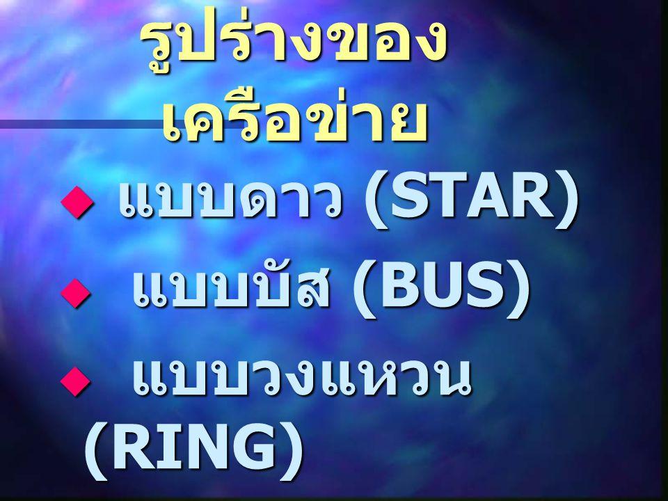 รูปร่างของ เครือข่าย  แบบดาว (STAR)  แบบบัส (BUS)  แบบวงแหวน (RING)
