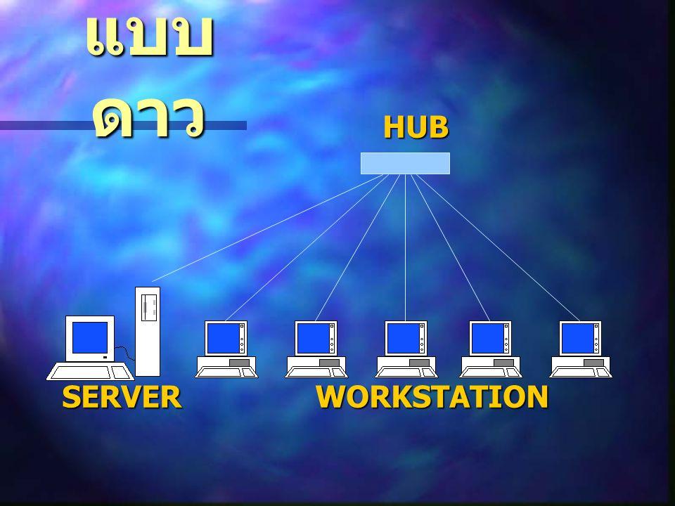 HUB SERVERWORKSTATION