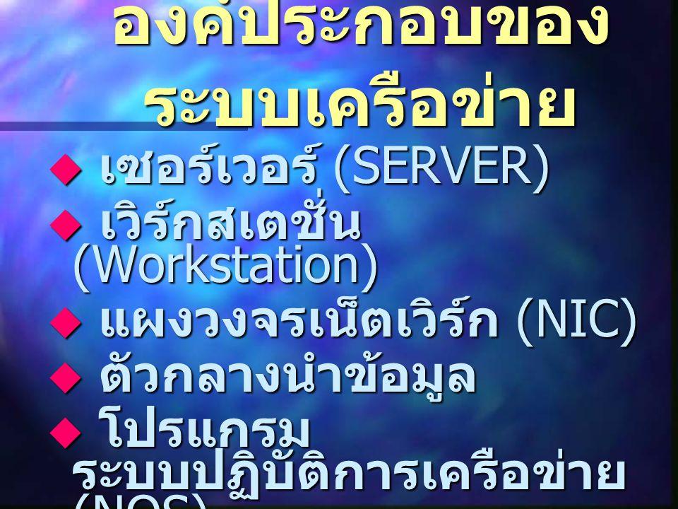 องค์ประกอบของ ระบบเครือข่าย  เซอร์เวอร์ (SERVER)  เวิร์กสเตชั่น (Workstation)  แผงวงจรเน็ตเวิร์ก (NIC)  ตัวกลางนำข้อมูล  โปรแกรม ระบบปฏิบัติการเครือข่าย (NOS)
