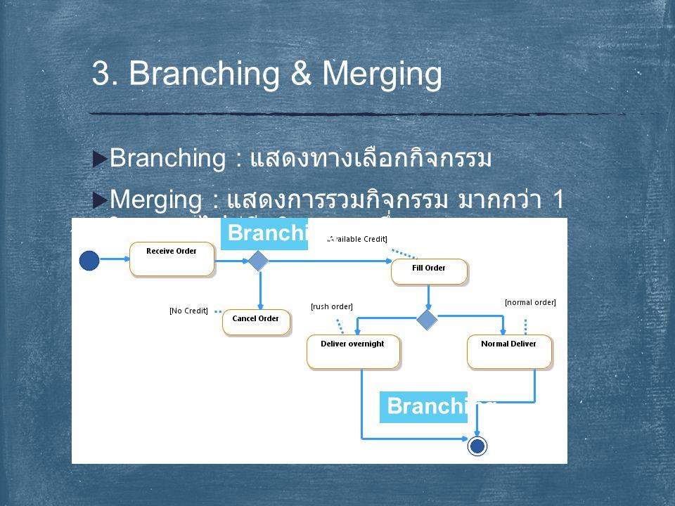 3. Branching & Merging  Branching : แสดงทางเลือกกิจกรรม  Merging : แสดงการรวมกิจกรรม มากกว่า 1 กิจกรรม ไปสู่อีกกิจกรรมหนึ่ง Branching