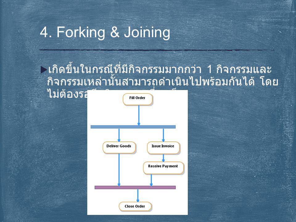 4. Forking & Joining  เกิดขึ้นในกรณีที่มีกิจกรรมมากกว่า 1 กิจกรรมและ กิจกรรมเหล่านั้นสามารถดำเนินไปพร้อมกันได้ โดย ไม่ต้องรออีกกิจกรรมหนึ่งเสร็จ