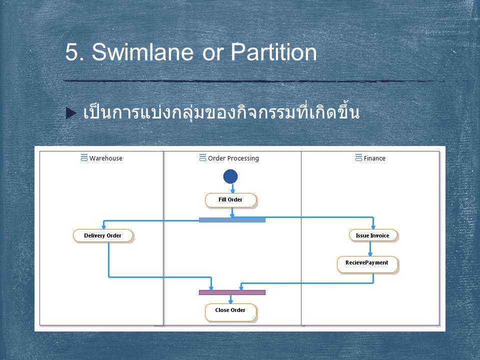  เป็นการแบ่งกลุ่มของกิจกรรมที่เกิดขึ้น 5. Swimlane or Partition