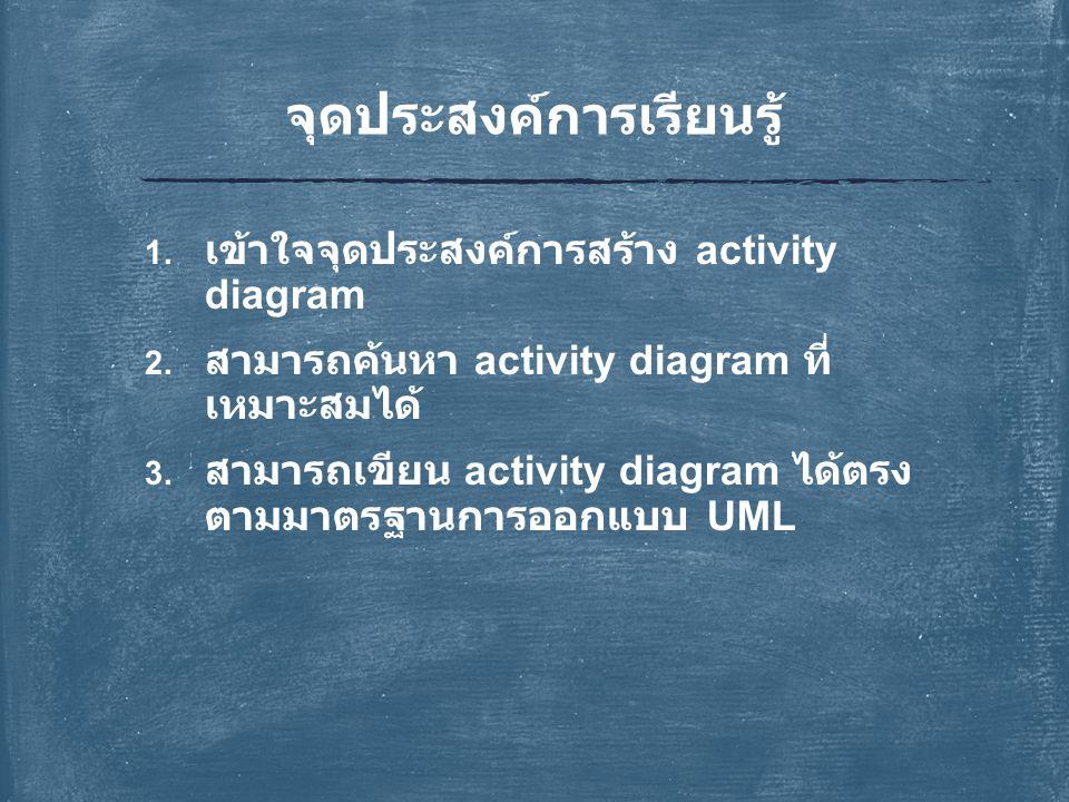 1. เข้าใจจุดประสงค์การสร้าง activity diagram 2. สามารถค้นหา activity diagram ที่ เหมาะสมได้ 3. สามารถเขียน activity diagram ได้ตรง ตามมาตรฐานการออกแบบ