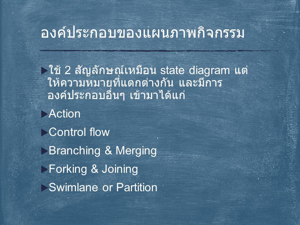  ใช้ 2 สัญลักษณ์เหมือน state diagram แต่ ให้ความหมายที่แตกต่างกัน และมีการ องค์ประกอบอื่นๆ เข้ามาได้แก่  Action  Control flow  Branching & Merging