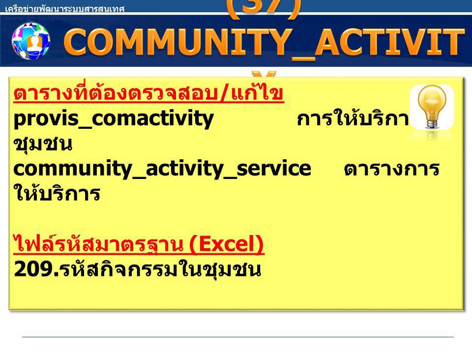 ตารางที่ต้องตรวจสอบ / แก้ไข provis_comactivity การให้บริการใน ชุมชน community_activity_service ตารางการ ให้บริการ ไฟล์รหัสมาตรฐาน (Excel) 209.
