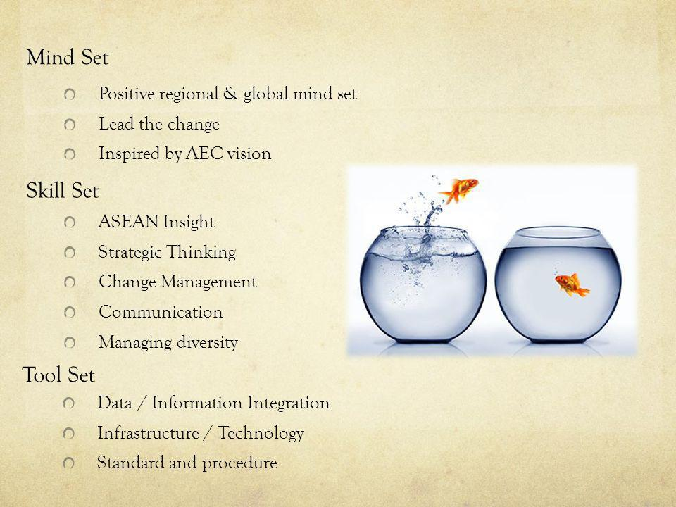 Positive regional & global mind set Lead the change Inspired by AEC vision Mind Set ASEAN Insight Strategic Thinking Change Management Communication Managing diversity Skill Set Data / Information Integration Infrastructure / Technology Standard and procedure Tool Set