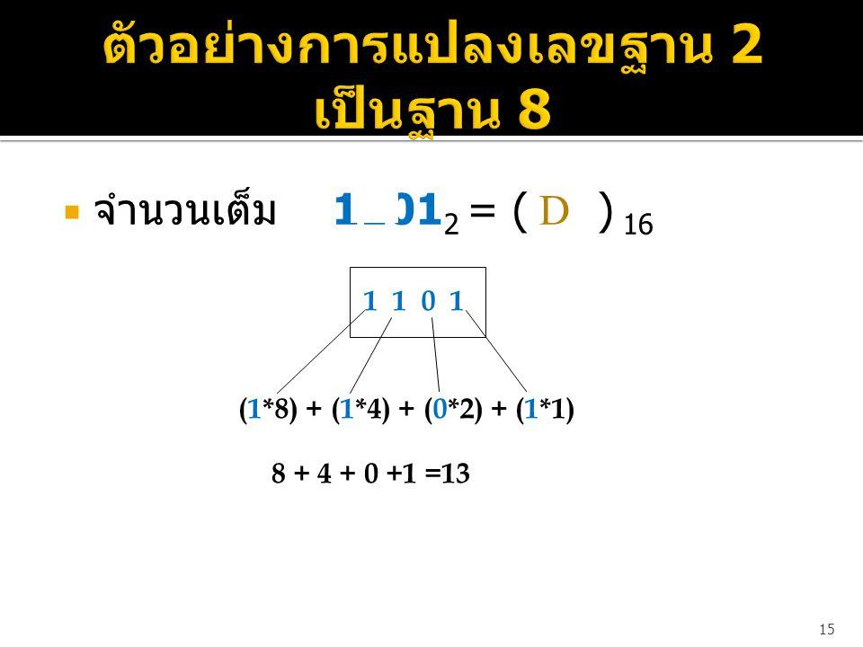  จำนวนเต็ม 1101 2 = ( D ) 16 15 8 + 4 + 0 +1 =13 =D 1 1 0 1 (1*8) + (1*4) + (0*2) + (1*1)