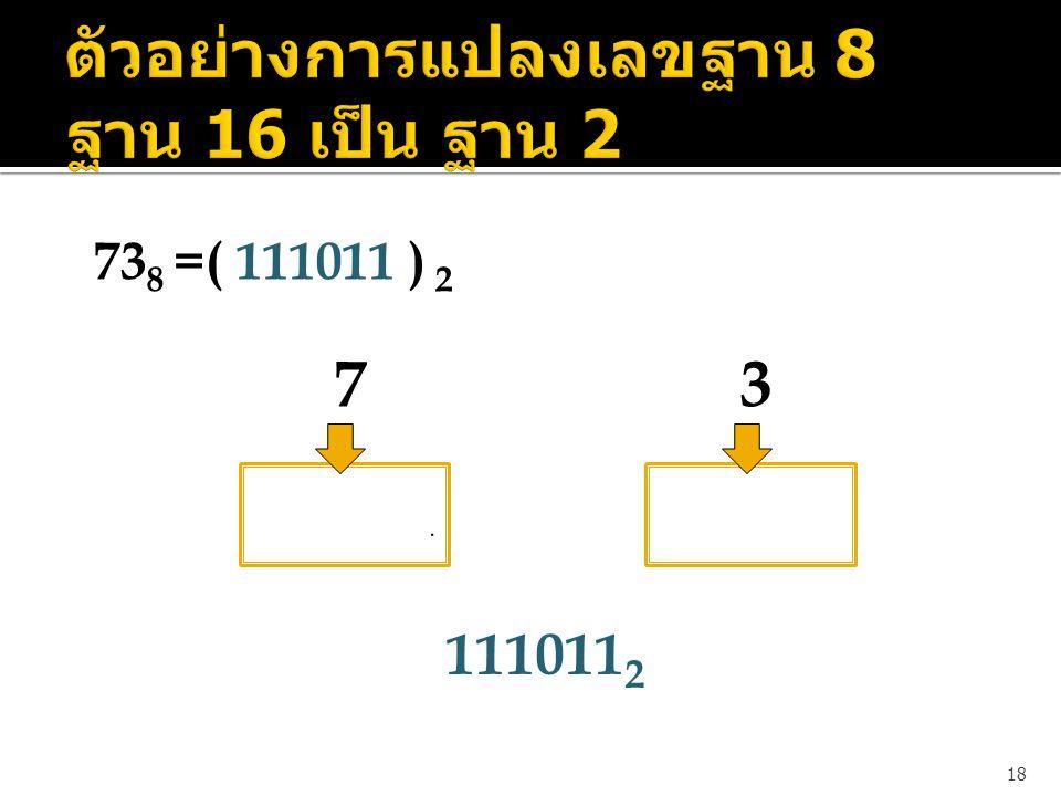 18 73 8 =( 111011 ) 2 7 3 1 1 1 0 1 1 111011 2