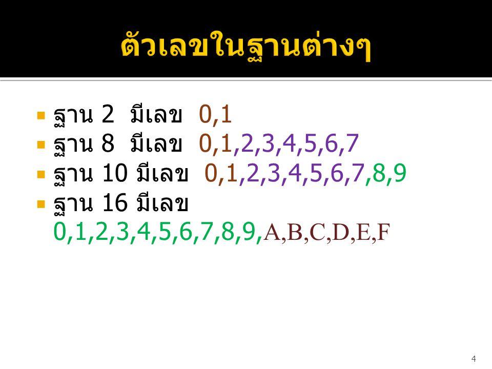  ฐาน 2 มีเลข 0,1  ฐาน 8 มีเลข 0,1,2,3,4,5,6,7  ฐาน 10 มีเลข 0,1,2,3,4,5,6,7,8,9  ฐาน 16 มีเลข 0,1,2,3,4,5,6,7,8,9,A,B,C,D,E,F 4