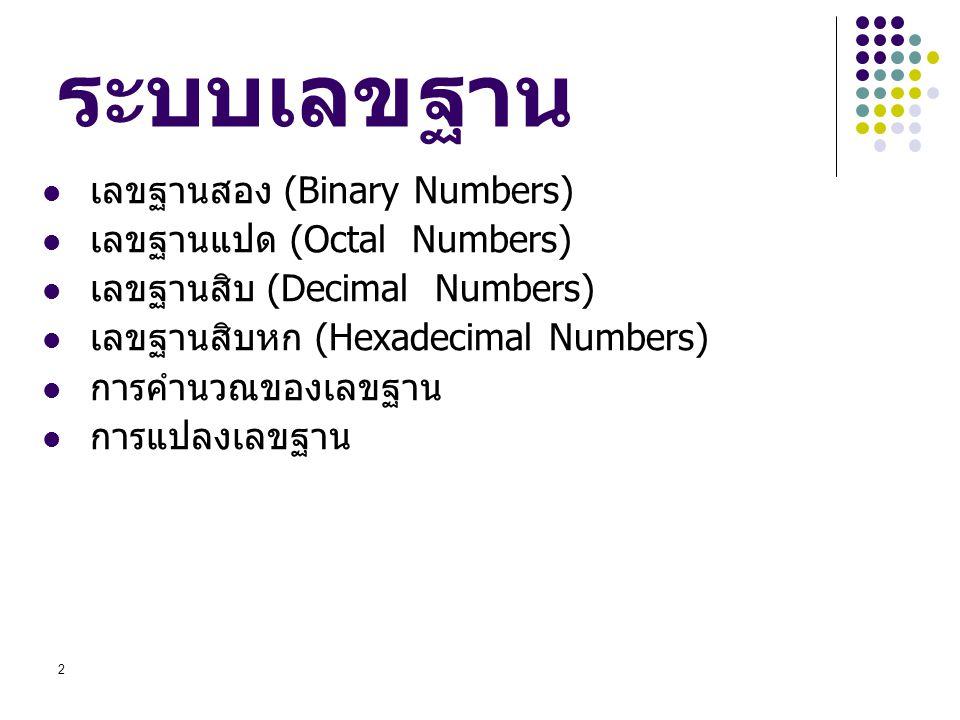2 ระบบเลขฐาน เลขฐานสอง (Binary Numbers) เลขฐานแปด (Octal Numbers) เลขฐานสิบ (Decimal Numbers) เลขฐานสิบหก (Hexadecimal Numbers) การคำนวณของเลขฐาน การแ