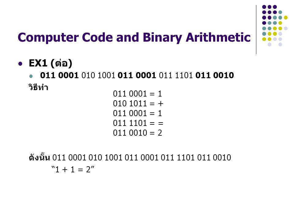 Computer Code and Binary Arithmetic EX1 (ต่อ) 011 0001 010 1001 011 0001 011 1101 011 0010 วิธีทำ ดังนั้น 011 0001 010 1001 011 0001 011 1101 011 0010