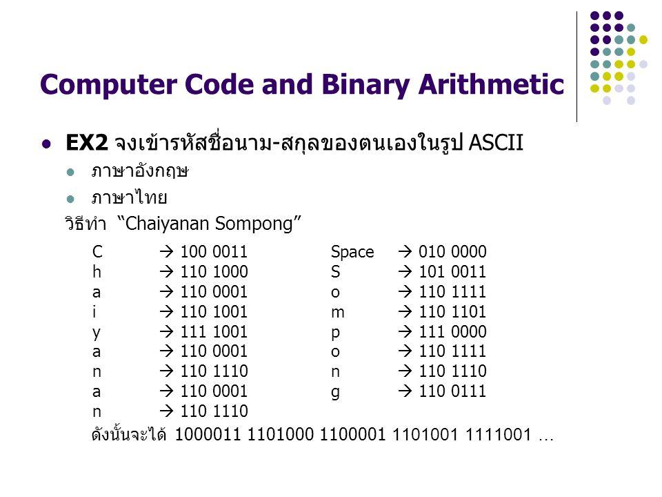 "Computer Code and Binary Arithmetic EX2 จงเข้ารหัสชื่อนาม-สกุลของตนเองในรูป ASCII ภาษาอังกฤษ ภาษาไทย วิธีทำ ""Chaiyanan Sompong"" ดังนั้นจะได้ 1000011 1"