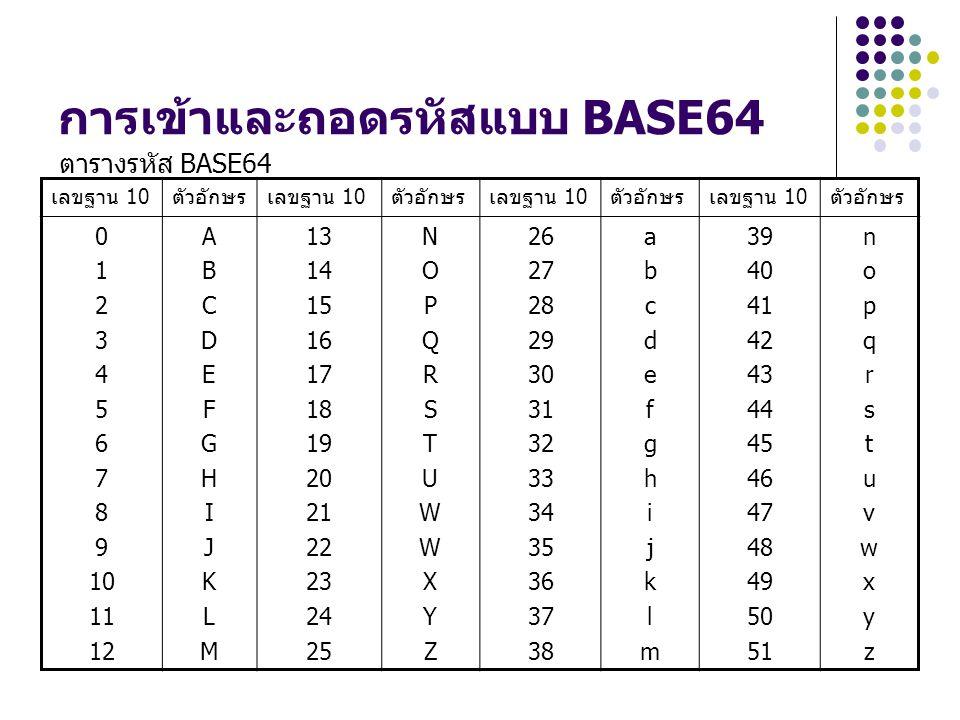 การเข้าและถอดรหัสแบบ BASE64 ตารางรหัส BASE64 เลขฐาน 10ตัวอักษรเลขฐาน 10ตัวอักษรเลขฐาน 10ตัวอักษรเลขฐาน 10ตัวอักษร 0 1 2 3 4 5 6 7 8 9 10 11 12 ABCDEFG