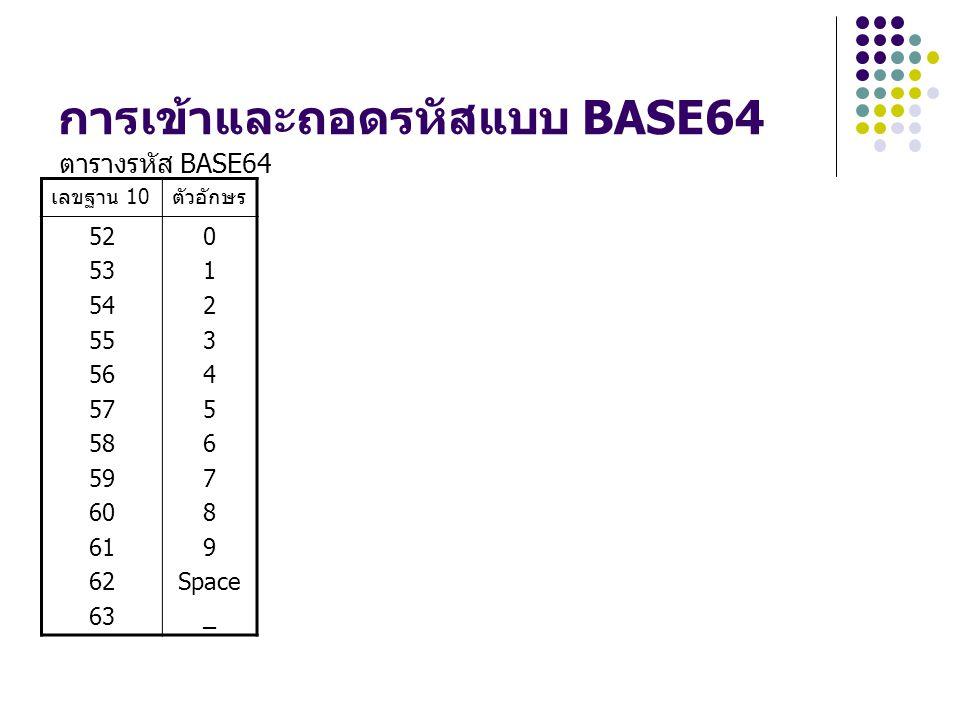 การเข้าและถอดรหัสแบบ BASE64 ตารางรหัส BASE64 เลขฐาน 10ตัวอักษร 52 53 54 55 56 57 58 59 60 61 62 63 0 1 2 3 4 5 6 7 8 9 Space _