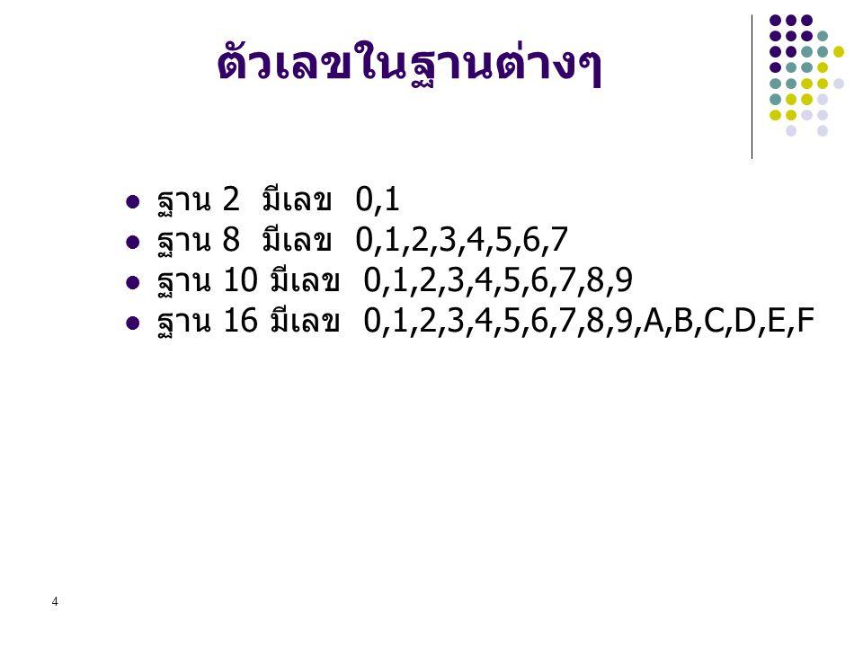 4 ตัวเลขในฐานต่างๆ ฐาน 2 มีเลข 0,1 ฐาน 8 มีเลข 0,1,2,3,4,5,6,7 ฐาน 10 มีเลข 0,1,2,3,4,5,6,7,8,9 ฐาน 16 มีเลข 0,1,2,3,4,5,6,7,8,9,A,B,C,D,E,F