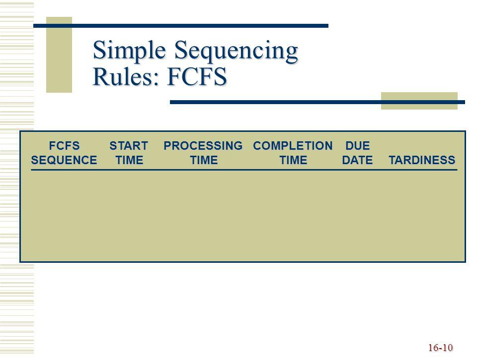 16-10 Simple Sequencing Rules: FCFS FCFSSTARTPROCESSINGCOMPLETIONDUE SEQUENCETIMETIMETIMEDATETARDINESS