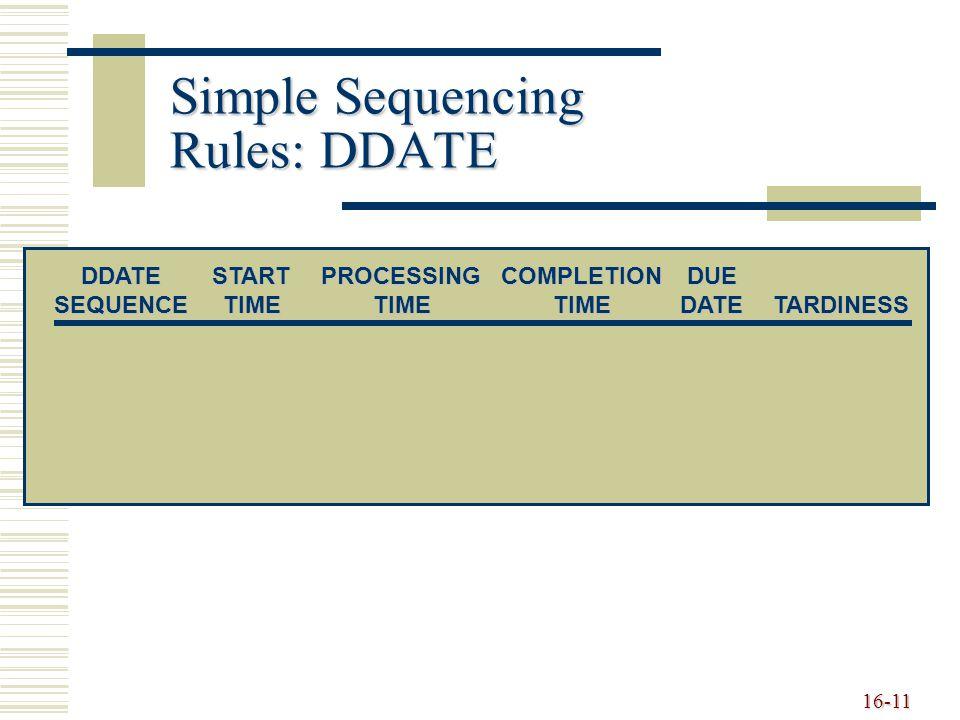 16-11 Simple Sequencing Rules: DDATE DDATESTARTPROCESSINGCOMPLETIONDUE SEQUENCETIMETIMETIMEDATETARDINESS