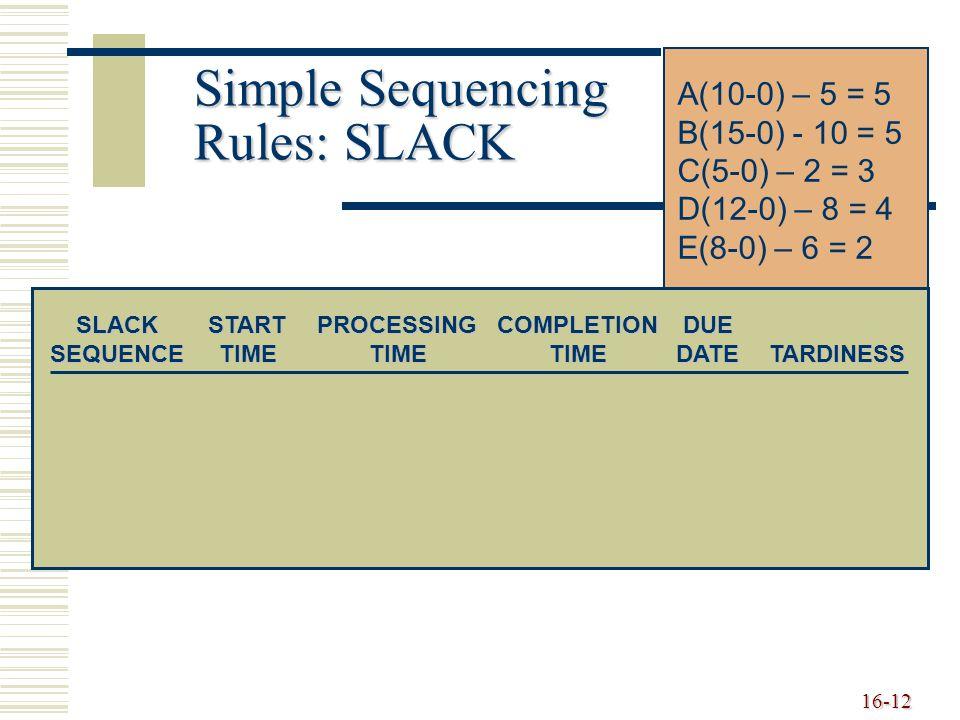 16-12 A(10-0) – 5 = 5 B(15-0) - 10 = 5 C(5-0) – 2 = 3 D(12-0) – 8 = 4 E(8-0) – 6 = 2 Simple Sequencing Rules: SLACK SLACKSTARTPROCESSINGCOMPLETIONDUE