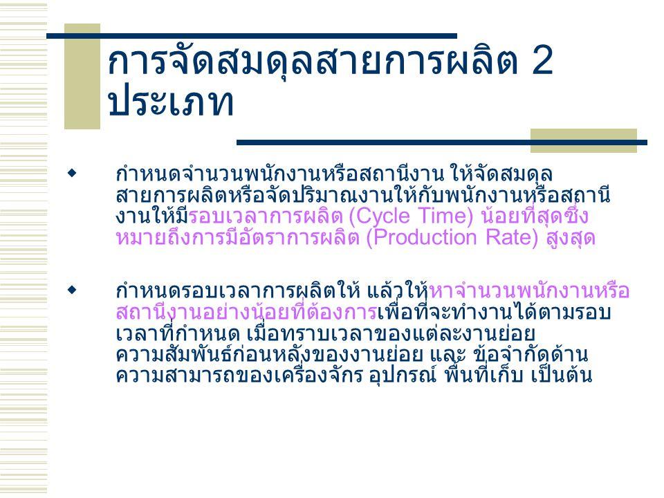 การจัดสมดุลสายการผลิต 2 ประเภท   กำหนดจำนวนพนักงานหรือสถานีงาน ให้จัดสมดุล สายการผลิตหรือจัดปริมาณงานให้กับพนักงานหรือสถานี งานให้มีรอบเวลาการผลิต (