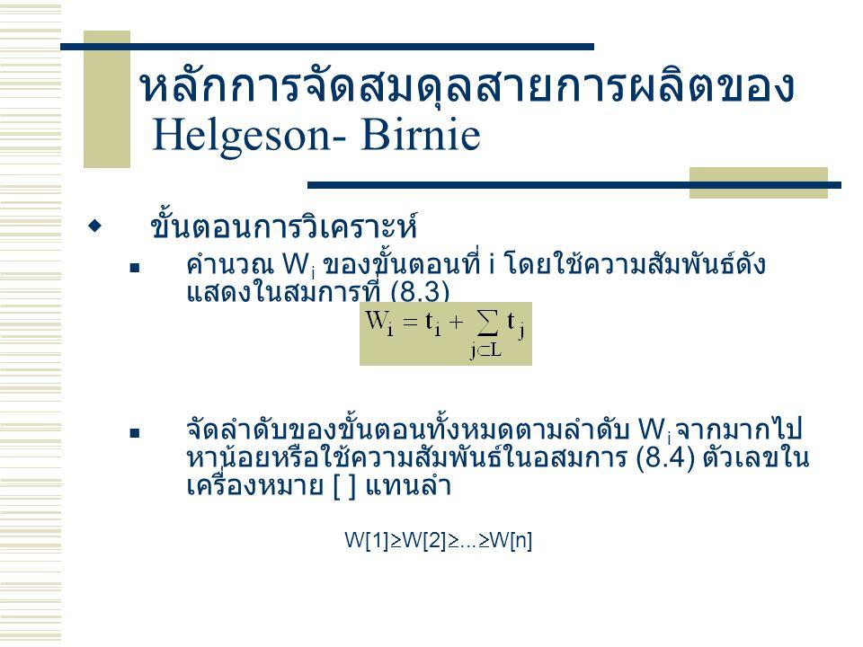 หลักการจัดสมดุลสายการผลิตของ Helgeson- Birnie   ขั้นตอนการวิเคราะห์ คำนวณ W i ของขั้นตอนที่ i โดยใช้ความสัมพันธ์ดัง แสดงในสมการที่ (8.3) จัดลำดับของ