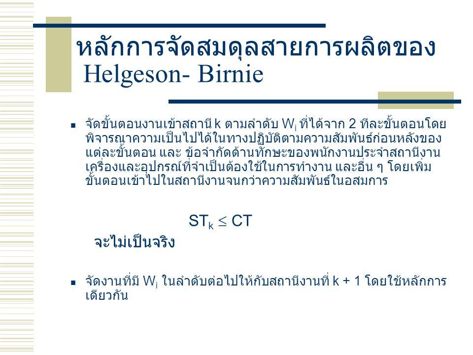 หลักการจัดสมดุลสายการผลิตของ Helgeson- Birnie จัดขั้นตอนงานเข้าสถานี k ตามลำดับ W i ที่ได้จาก 2 ทีละขั้นตอนโดย พิจารณาความเป็นไปได้ในทางปฏิบัติตามความ