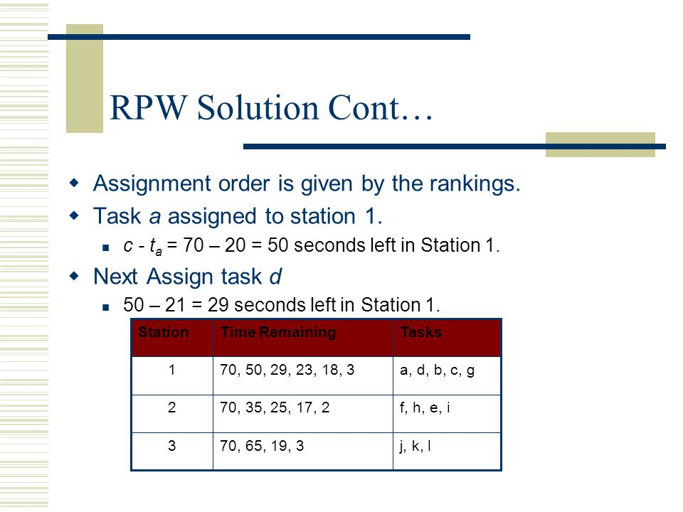 RPW Solution Cont…   Assignment order is given by the rankings.   Task a assigned to station 1. c - t a = 70 – 20 = 50 seconds left in Station 1.