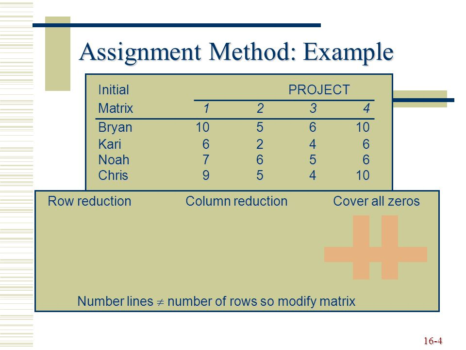 16-4 Assignment Method: Example Row reduction Column reduction Cover all zeros Number lines  number of rows so modify matrix Initial PROJECT Matrix12