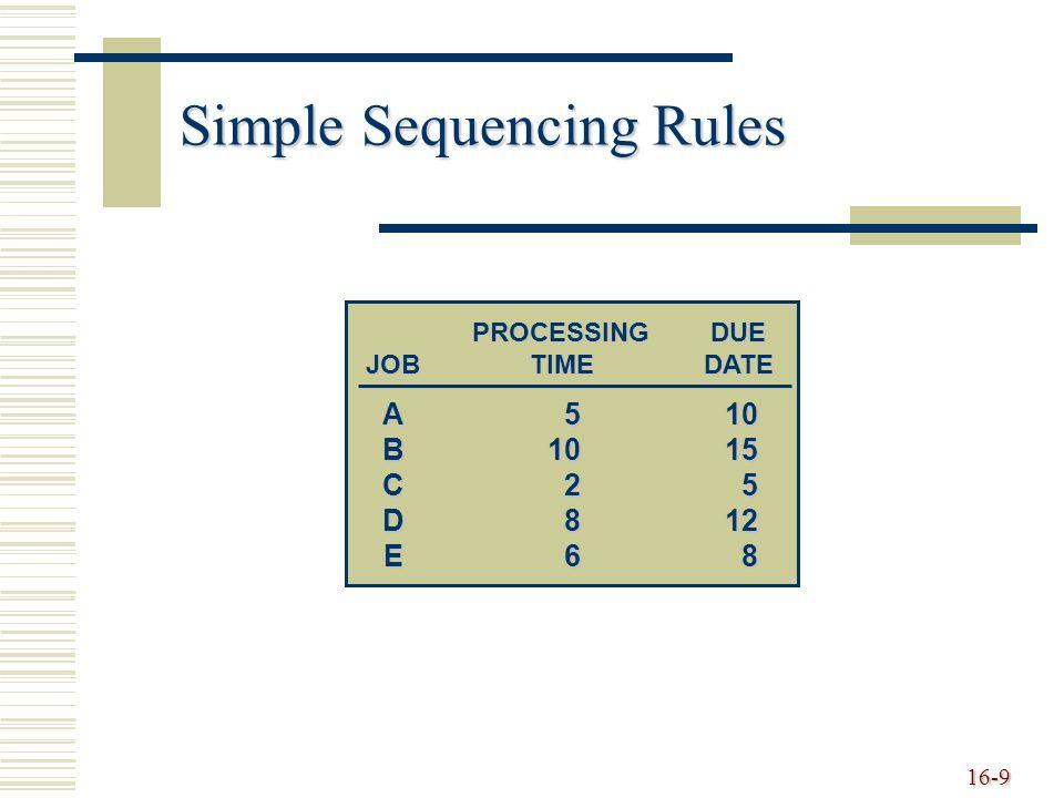 16-9 Simple Sequencing Rules PROCESSINGDUE JOBTIMEDATE A510 B1015 C25 D812 E68