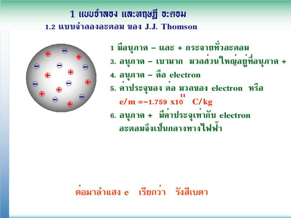 1.1 พื้นฐาน ทฤษฎีอะตอม สัญลักษณ์ นิวเคลียร์ ตัวอย่างที่ 1 รู้อะไรบ้างจากสัญลักษณ์นิวเคลียร์ ต่อไปนี้ O 1616 8 ชื่อธาตุคือ oxygen จำนวนโปรตอน (p) = 8 = (e) จำนวนนิวตรอน (n) = 16 - 8 = 8 ข้อสังเกตุ O เป็นชื่อย่อของธาตุ oxygen หาก จำไม่ได้สามารถเปิดดูจากคู่มือ