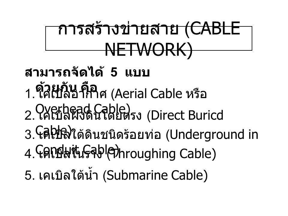 การสร้างข่ายสาย (CABLE NETWORK) สามารถจัดได้ 5 แบบ ด้วยกัน คือ 1. เคเบิลอากาศ (Aerial Cable หรือ Overhead Cable) 2. เคเบิลฝังดินโดยตรง (Direct Buricd