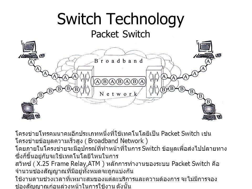 โครงข่ายโทรคมนาคมที่ใช้เทคโนโลยี Circuit Switch เช่น โครงข่ายโทรศัพท์ (PSTN Network หรือ ISDN Network) โดยภายใน โครงข่ายจะมีอุปกรณ์ชุมสายเป็นตัวสลับเลือกผู้เช่าให้สนทนากันได้ หลักการทำงานของ ระบบ Circuit Switch คือ 1.