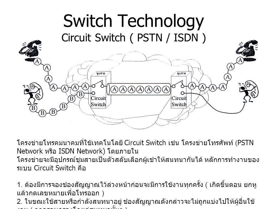 Telecommunication Network 1.