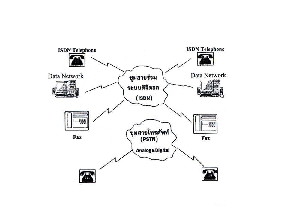 Integrated Service Digital Network (ISDN) ISDN มีอยู่ 2 แบบ คือ Basic Rate (BAI) ISDN แบบ BAI คู่สายสามารถรองรับอุปกรณ์ปลายทางชนิดต่างๆที่จะ ติดตั้งใช้งานได้ถึง 8 เครื่อง และสามารถใช้งานพร้อมกัน 2 เครื่อง เพราะในคู่สาย ISDN แบบ BAI นี้ ประกอบด้วยช่องสัญญาณ สื่อสาร 2 ช่อง แต่ละอุปกรณ์สื่อสารสามารถติดต่อสื่อสาร ด้วยความเร็ว สูงถึง 60 Kbps ( กิโลบิตต่อวินาที ) Primary Rate (PRI) ส่วนใหญ่ต่อไปยังตู้สาขาอัตโนมัติ (ISDN PABX) ภายในคู่สาย ISDN แบบ PRI มีช่องสัญญาฯของ ผู้ใช้บริการภายในคู่สาย ISDN สื่อสารอยู่ถึง 30 ช่องสัญญาณ แต่ละ ช่องรับส่งสัญญาณด้วยความเร็ว ช่องละ 64 Kbps ซึ่งความเร็วของแต่ละช่อง สามารถมัลติเพล็กซ์เข้า ด้วยกันแล้ว ส่งไปในคู่สายด้วย ความเร็วสูงสุด 2.048 Mbps ( เม็กกะบิตต่อวินาที ) บริการนี้เหมาะ สำหรับธุรกิจขนาดใหญ่