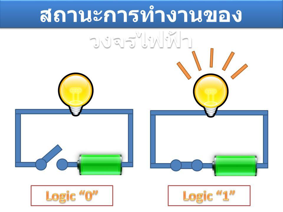สถานะการทำงานของ วงจรไฟฟ้า
