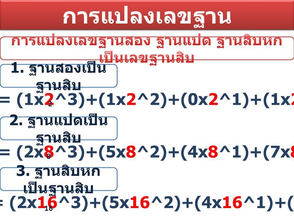 การแปลงเลขฐาน ( ต่อ ) 10 เป็น 2 10 เป็น 8 10 เป็น 16 แปลง 2548 เป็น ฐานแปด 2548/8=318 เศษ 4 318/8= 39 เศษ 6 39/8= 4 เศษ 7 4/8= 0 เศษ 4 2548 = 4764 810 แปลง 13 เป็นฐาน สอง 13/2=6 เศษ 1 6/2=3 เศษ 0 3/2=1 เศษ 1 1/2=0 เศษ 1 13 = 1101 2 10 แปลง 2548 เป็น ฐานสิบหก 2548/16=159 เศษ 4 159/16= 9 เศษ F 9/16= 0 เศษ 9 2548 = 9F4 1610