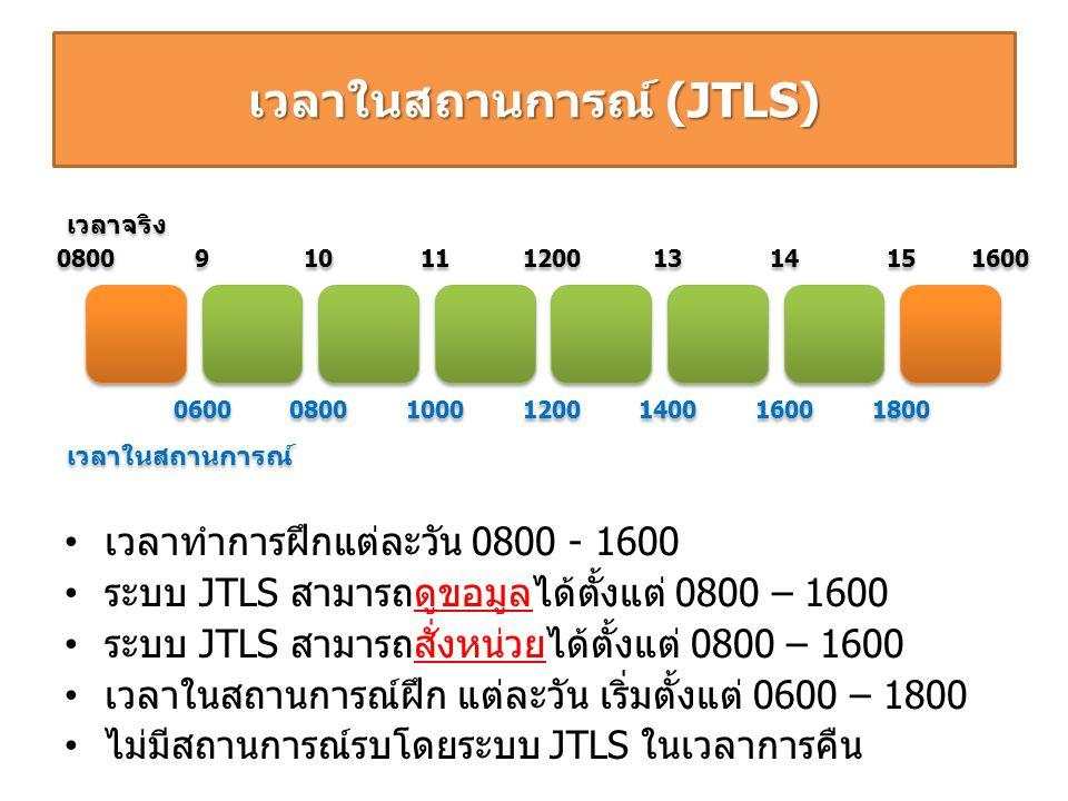 เวลาในสถานการณ์ (JTLS) เวลาทำการฝึกแต่ละวัน 0800 - 1600 ระบบ JTLS สามารถดูขอมูลได้ตั้งแต่ 0800 – 1600 ระบบ JTLS สามารถสั่งหน่วยได้ตั้งแต่ 0800 – 1600
