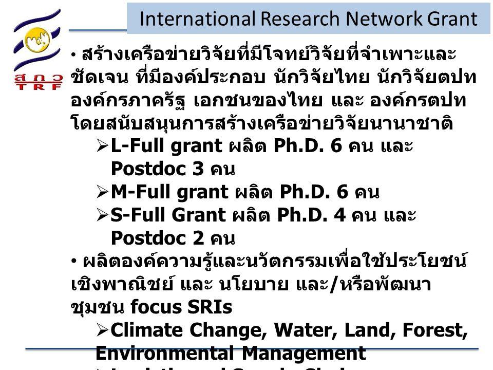 International Research Network Grant สร้างเครือข่ายวิจัยที่มีโจทย์วิจัยที่จำเพาะและ ชัดเจน ที่มีองค์ประกอบ นักวิจัยไทย นักวิจัยตปท องค์กรภาครัฐ เอกชนข