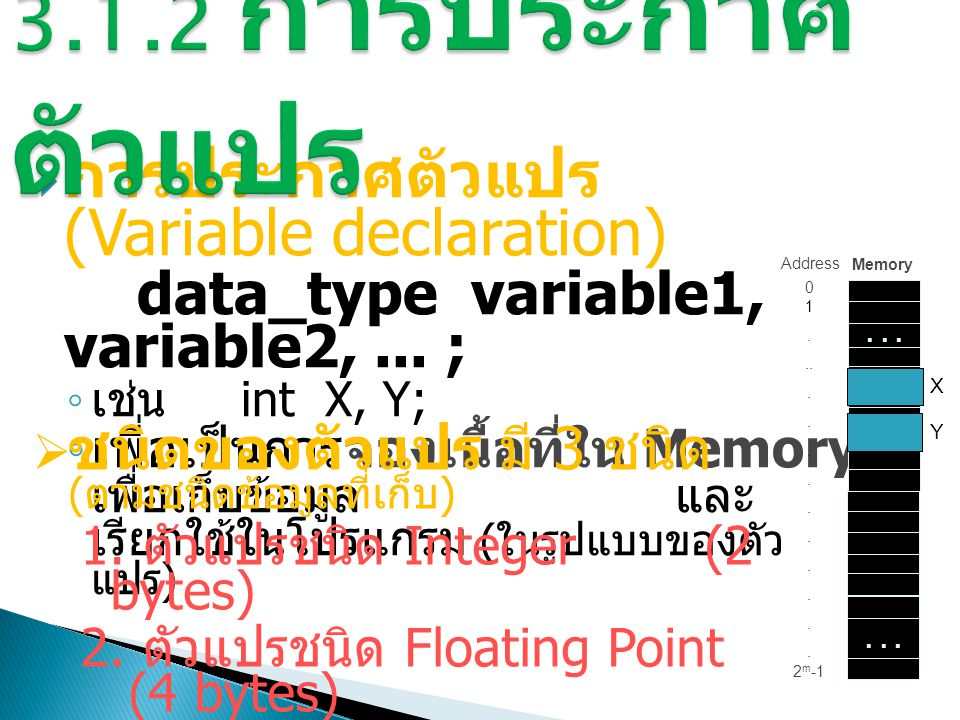3.3.3 ตัวแปร Character  ตัวแปร Character ( อักขระ ): char ◦ เก็บใน Memory เป็นรหัส ASCII (8 bits หรือ 1 byte) ◦ ตัวแปรชนิดนี้ สามารถแสดงผลได้ทั้ง แบบตัวอักษร (%c) และรหัส ASCII ฐาน 10 (%d), ฐาน 8 (%o), ฐาน 16 (%X)  ตัวอย่างเช่น char C; // ประกาศตัวแปร C ใช้เก็บค่าเป็น ตัวอักษร (Character) scanf( %c , &C) 0 1.....
