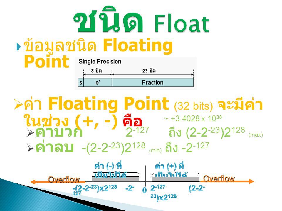  ข้อมูลชนิด double precision Floating Point (64 bits)  ค่าบวก 2 -2047 ถึง (2-2 -52 )2 2048 (max)  ค่าลบ -(2-2 -52 )2 2048 (min) ถึง -2 -2047 ~ +1.79769 x 10 308  ค่า double Fl-Pt (64 bits) จะมีค่า ในช่วง (+, -) คือ