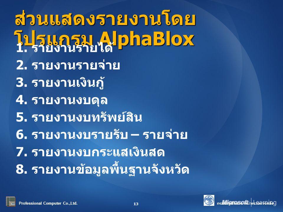 กรมบัญชีกลาง กระทรวงการคลัง Professional Computer Co.,Ltd. ส่วนแสดงรายงานโดย โปรแกรม AlphaBlox 13 1. รายงานรายได้ 2. รายงานรายจ่าย 3. รายงานเงินกู้ 4.