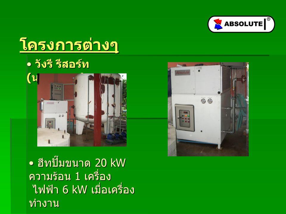 โครงการต่างๆ วังรี รีสอร์ท ( นครนายก ) วังรี รีสอร์ท ( นครนายก ) ฮีทปั๊มขนาด 20 kW ความร้อน 1 เครื่อง ไฟฟ้า 6 kW เมื่อเครื่อง ทำงาน ฮีทปั๊มขนาด 20 kW ความร้อน 1 เครื่อง ไฟฟ้า 6 kW เมื่อเครื่อง ทำงาน