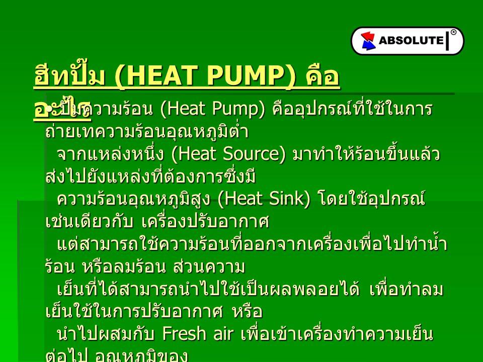 ฮีทปั๊ม (HEAT PUMP) คือ อะไร ปั๊มความร้อน (Heat Pump) คืออุปกรณ์ที่ใช้ในการ ถ่ายเทความร้อนอุณหภูมิต่ำ จากแหล่งหนึ่ง (Heat Source) มาทำให้ร้อนขึ้นแล้ว ส่งไปยังแหล่งที่ต้องการซึ่งมี ความร้อนอุณหภูมิสูง (Heat Sink) โดยใช้อุปกรณ์ เช่นเดียวกับ เครื่องปรับอากาศ แต่สามารถใช้ความร้อนที่ออกจากเครื่องเพื่อไปทำน้ำ ร้อน หรือลมร้อน ส่วนความ เย็นที่ได้สามารถนำไปใช้เป็นผลพลอยได้ เพื่อทำลม เย็นใช้ในการปรับอากาศ หรือ นำไปผสมกับ Fresh air เพื่อเข้าเครื่องทำความเย็น ต่อไป อุณหภูมิของ ความร้อนที่ได้ไม่สูงมาก ขึ้นอยู่กับชนิดของ Refrigerant ที่ใช้ (R22, R134a, R407c) นอกจากทำน้ำร้อนแล้ว Heat Pump ยังใช้ ทำอากาศร้อนที่ใช้ในการ อบแห้ง หรือทำให้อากาศอุ่นในอาคาร ปั๊มความร้อน (Heat Pump) คืออุปกรณ์ที่ใช้ในการ ถ่ายเทความร้อนอุณหภูมิต่ำ จากแหล่งหนึ่ง (Heat Source) มาทำให้ร้อนขึ้นแล้ว ส่งไปยังแหล่งที่ต้องการซึ่งมี ความร้อนอุณหภูมิสูง (Heat Sink) โดยใช้อุปกรณ์ เช่นเดียวกับ เครื่องปรับอากาศ แต่สามารถใช้ความร้อนที่ออกจากเครื่องเพื่อไปทำน้ำ ร้อน หรือลมร้อน ส่วนความ เย็นที่ได้สามารถนำไปใช้เป็นผลพลอยได้ เพื่อทำลม เย็นใช้ในการปรับอากาศ หรือ นำไปผสมกับ Fresh air เพื่อเข้าเครื่องทำความเย็น ต่อไป อุณหภูมิของ ความร้อนที่ได้ไม่สูงมาก ขึ้นอยู่กับชนิดของ Refrigerant ที่ใช้ (R22, R134a, R407c) นอกจากทำน้ำร้อนแล้ว Heat Pump ยังใช้ ทำอากาศร้อนที่ใช้ในการ อบแห้ง หรือทำให้อากาศอุ่นในอาคาร