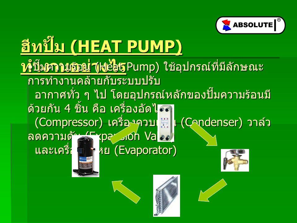 ปั๊มความร้อน (Heat Pump) ใช้อุปกรณ์ที่มีลักษณะ การทำงานคล้ายกับระบบปรับ อากาศทั่ว ๆ ไป โดยอุปกรณ์หลักของปั๊มความร้อนมี ด้วยกัน 4 ชิ้น คือ เครื่องอัดไอ (Compressor) เครื่องควบแน่น (Condenser) วาล์ว ลดความดัน (Expansion Valve) และเครื่องระเหย (Evaporator) ปั๊มความร้อน (Heat Pump) ใช้อุปกรณ์ที่มีลักษณะ การทำงานคล้ายกับระบบปรับ อากาศทั่ว ๆ ไป โดยอุปกรณ์หลักของปั๊มความร้อนมี ด้วยกัน 4 ชิ้น คือ เครื่องอัดไอ (Compressor) เครื่องควบแน่น (Condenser) วาล์ว ลดความดัน (Expansion Valve) และเครื่องระเหย (Evaporator)