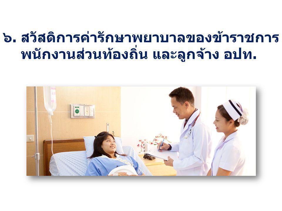 ๖.สวัสดิการค่ารักษาพยาบาลของข้าราชการ พนักงานส่วนท้องถิ่น และลูกจ้าง อปท.