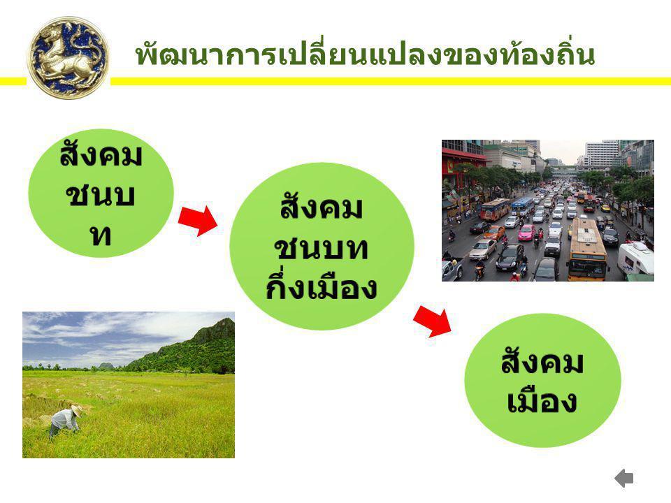 ๖. การบูรณาการด้านแผนที่ และการทำ โซนนิ่งสินค้าเกษตร