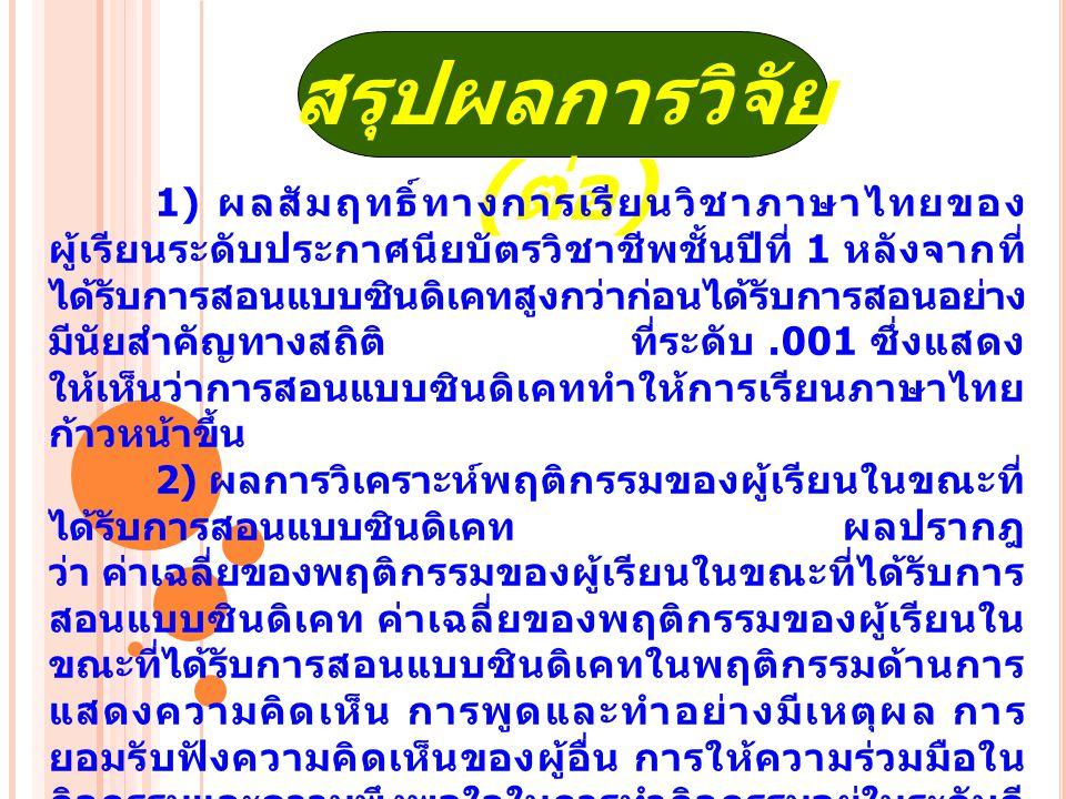 สรุปผลการวิจัย ( ต่อ ) 1) ผลสัมฤทธิ์ทางการเรียนวิชาภาษาไทยของ ผู้เรียนระดับประกาศนียบัตรวิชาชีพชั้นปีที่ 1 หลังจากที่ ได้รับการสอนแบบซินดิเคทสูงกว่าก่อนได้รับการสอนอย่าง มีนัยสำคัญทางสถิติ ที่ระดับ.001 ซึ่งแสดง ให้เห็นว่าการสอนแบบซินดิเคททำให้การเรียนภาษาไทย ก้าวหน้าขึ้น 2) ผลการวิเคราะห์พฤติกรรมของผู้เรียนในขณะที่ ได้รับการสอนแบบซินดิเคท ผลปรากฎ ว่า ค่าเฉลี่ยของพฤติกรรมของผู้เรียนในขณะที่ได้รับการ สอนแบบซินดิเคท ค่าเฉลี่ยของพฤติกรรมของผู้เรียนใน ขณะที่ได้รับการสอนแบบซินดิเคทในพฤติกรรมด้านการ แสดงความคิดเห็น การพูดและทำอย่างมีเหตุผล การ ยอมรับฟังความคิดเห็นของผู้อื่น การให้ความร่วมมือใน กิจกรรมและความพึงพอใจในการทำกิจกรรมอยู่ในระดับดี และดีมาก พฤติกรรมด้านความกระตือรือร้นที่จะเรียนอยู่ใน ระดับดี และพฤติกรรมด้านการซักถามอยู่ในระดับพอใช้ถึง ดี 3) ผลการวิเคราะห์ความคิดเห็นของผู้เรียนที่ได้รับ การสอนแบบซินดิเคท ผลปรากฏว่าผู้เรียนมีความคิดเห็น ต่อพฤติกรรมด้านปฏิสัมพันธ์ระหว่างผู้เรียนกับผู้เรียน ด้าน ปฏิสัมพันธ์ระหว่างครูกับผู้เรียน ด้านวิธีสอน และด้าน กิจกรรมการเรียนการสอนอยู่ในระดับเห็นด้วยมาก