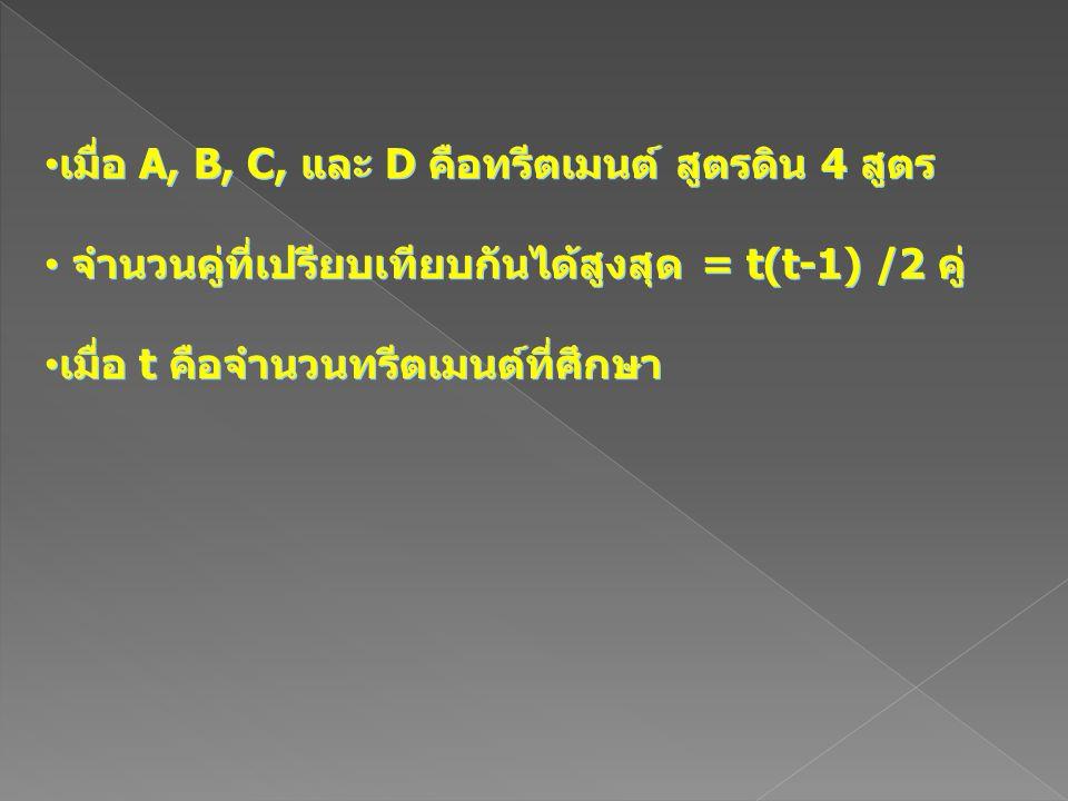 เมื่อ A, B, C, และ D คือทรีตเมนต์ สูตรดิน 4 สูตร จำนวนคู่ที่เปรียบเทียบกันได้สูงสุด = t(t-1) /2 คู่ เมื่อ t คือจำนวนทรีตเมนต์ที่ศึกษา เมื่อ A, B, C, แ