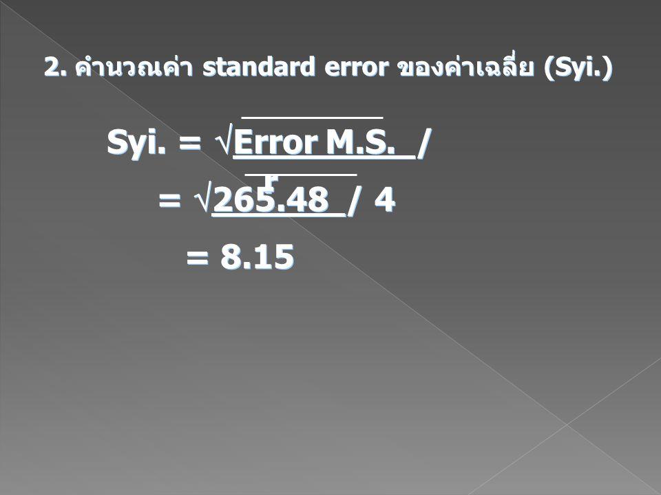 2. คำนวณค่า standard error ของค่าเฉลี่ย (Syi.) Syi. =  Error M.S. / r =  265.48 / 4 = 8.15
