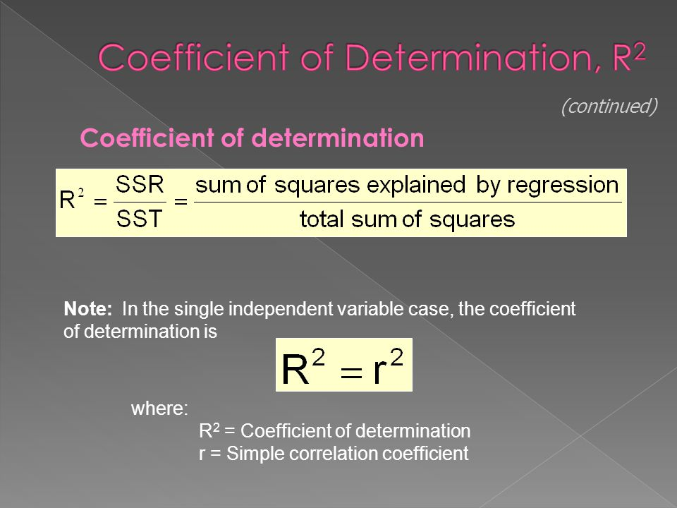 Coefficient of determination (continued) Note: In the single independent variable case, the coefficient of determination is where: R 2 = Coefficient o